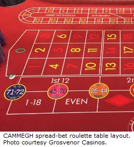 Spread-bet roulette table layout 1.