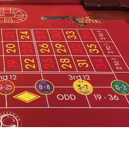 Spread-bet roulette table layout 2.